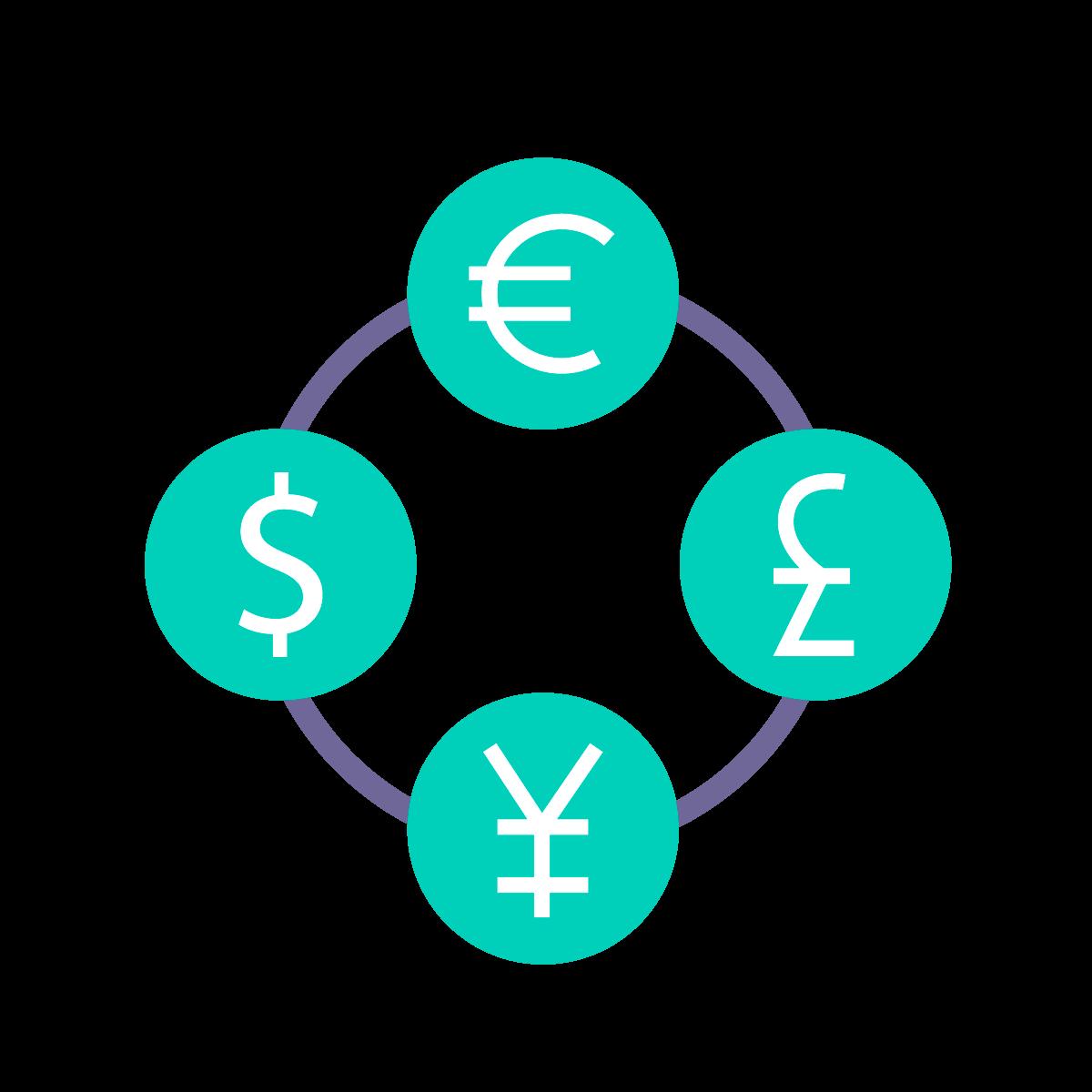 USD, MYR, HKD, INR currencies