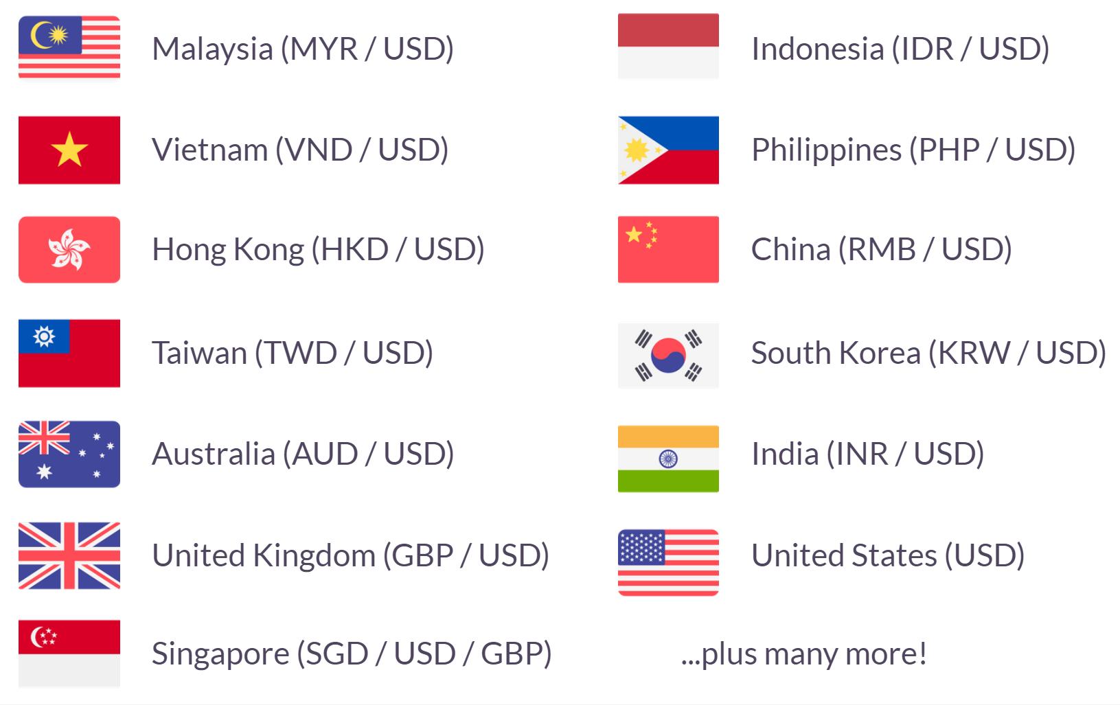 cross border countries